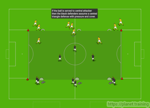 Small-Sided Game: 3v3 with Mini Goals - Soccer Toolbox